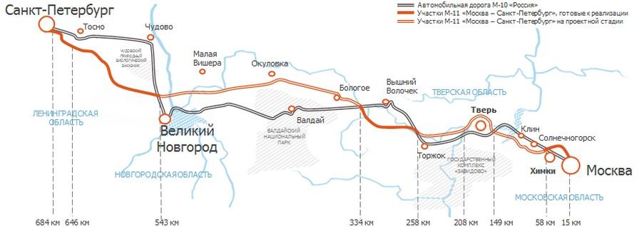 Трасса Москва-Санкт-Петербург М-11